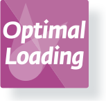 Optimal Loading